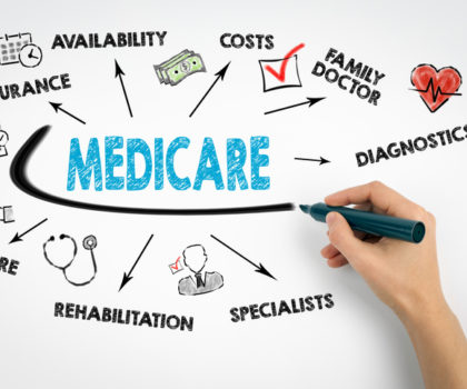 Should you go on Medicare?
