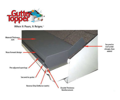 The locally owned Gutter Cover Company can solve your gutter problems while practicing social distancing